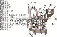 低温中药磨粉机 台湾水冷型超微粉碎机  701型药材研磨机