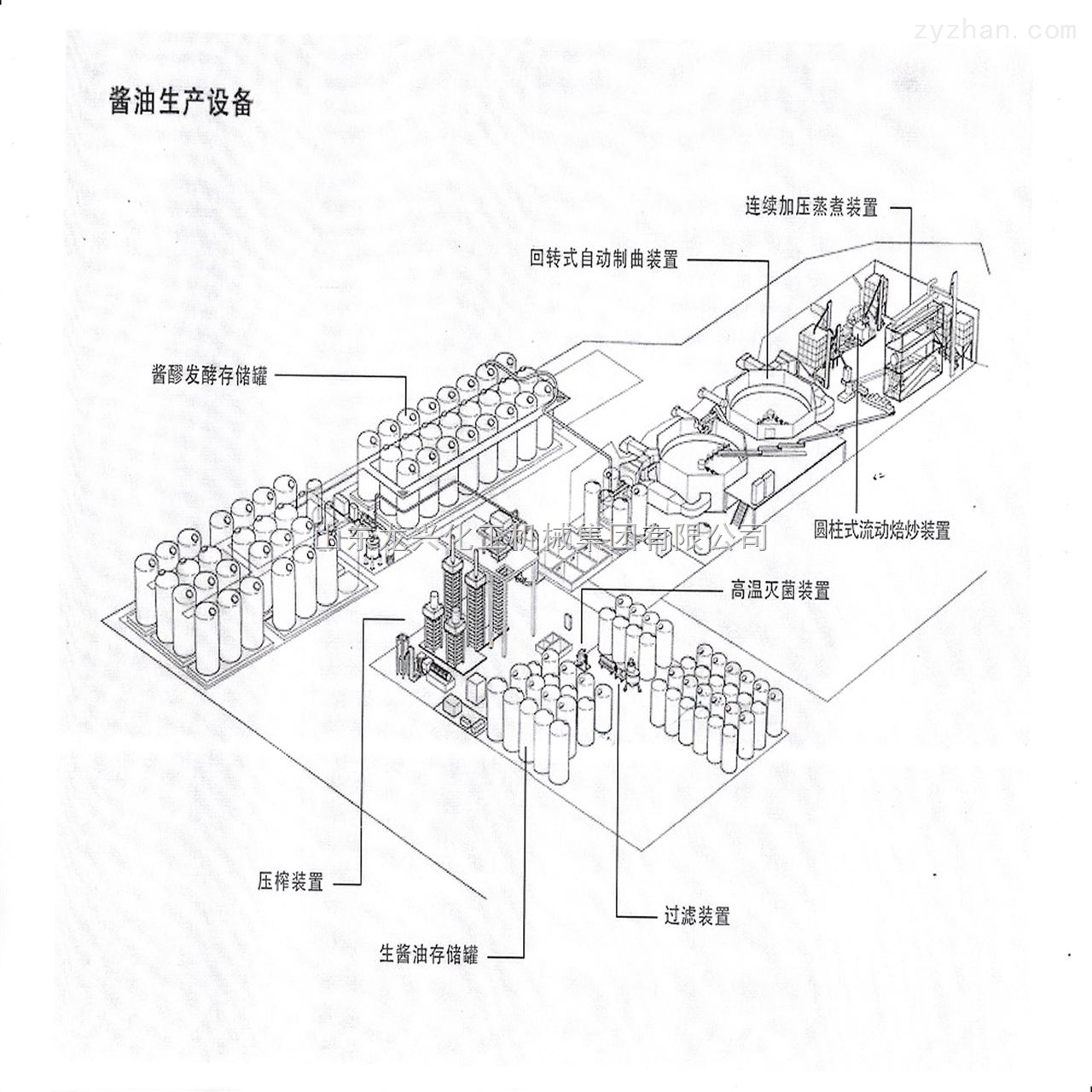 龙兴酱油生产成套设备