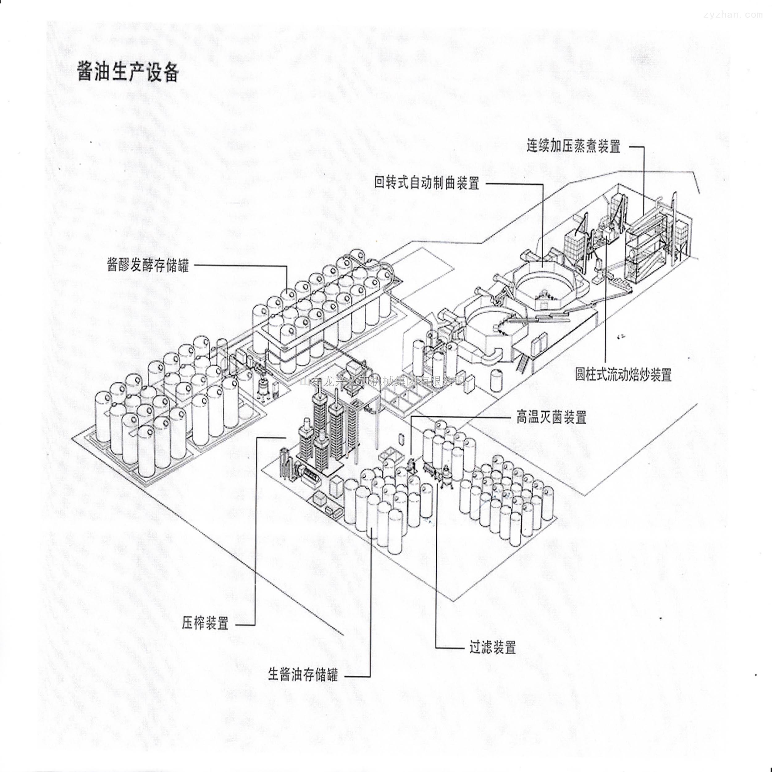 山东龙兴    酱油生产成套设备   酱油生产成套设备厂家