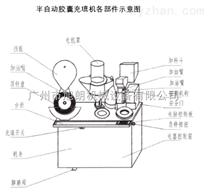 高效膠囊填充機|粉末顆粒充填機