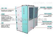 20匹风冷箱式冷水机组