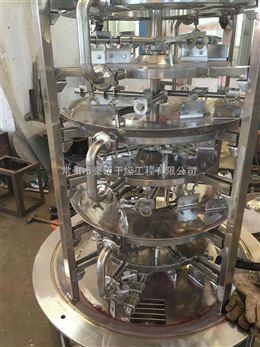 维生素专用连续盘式干燥机