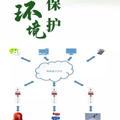 平顶山市企业复工复产TSP在线监测系统