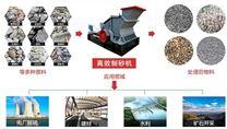 河卵石制砂機設備高鉻鑄鐵的做法