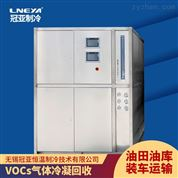 甲烷氣體回收裝置-有機溶劑回收-VOCS