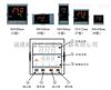 永利集团推出NHR-1103系列经济型三位单回路数字显示控制仪